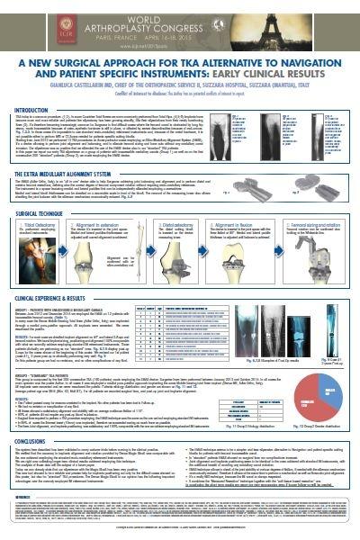 Congresso mondiale Protesica